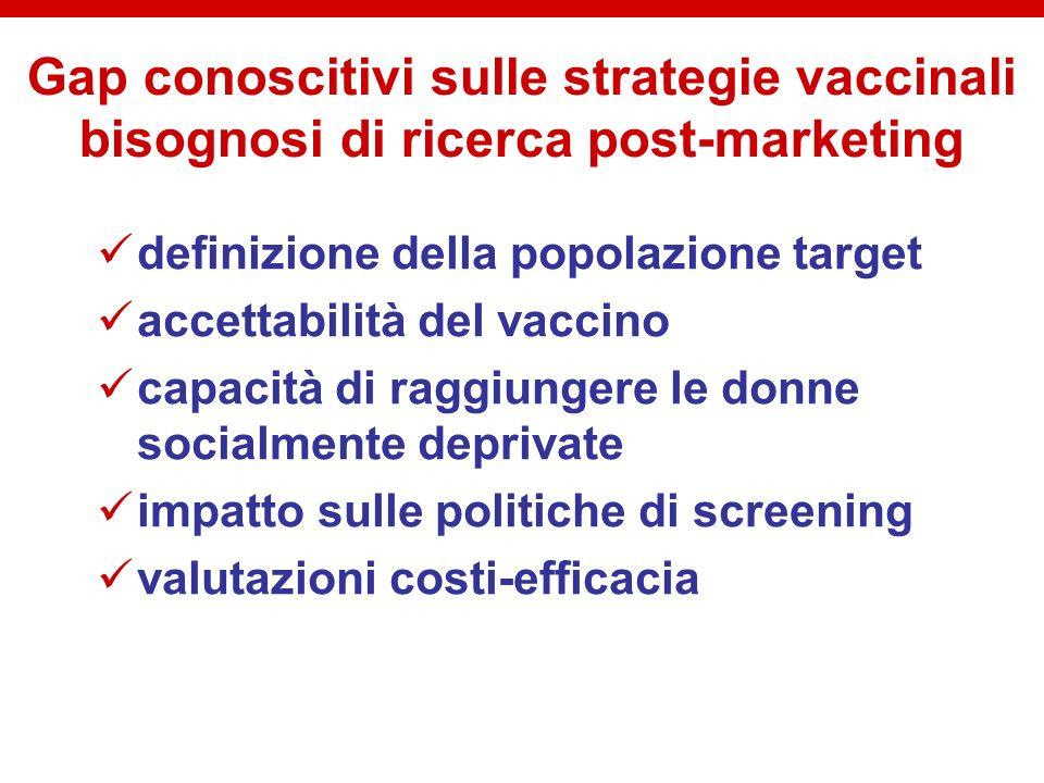 Gap conoscitivi sulle strategie vaccinali bisognosi di ricerca post-marketing definizione della popolazione target accettabilità del vaccino capacità