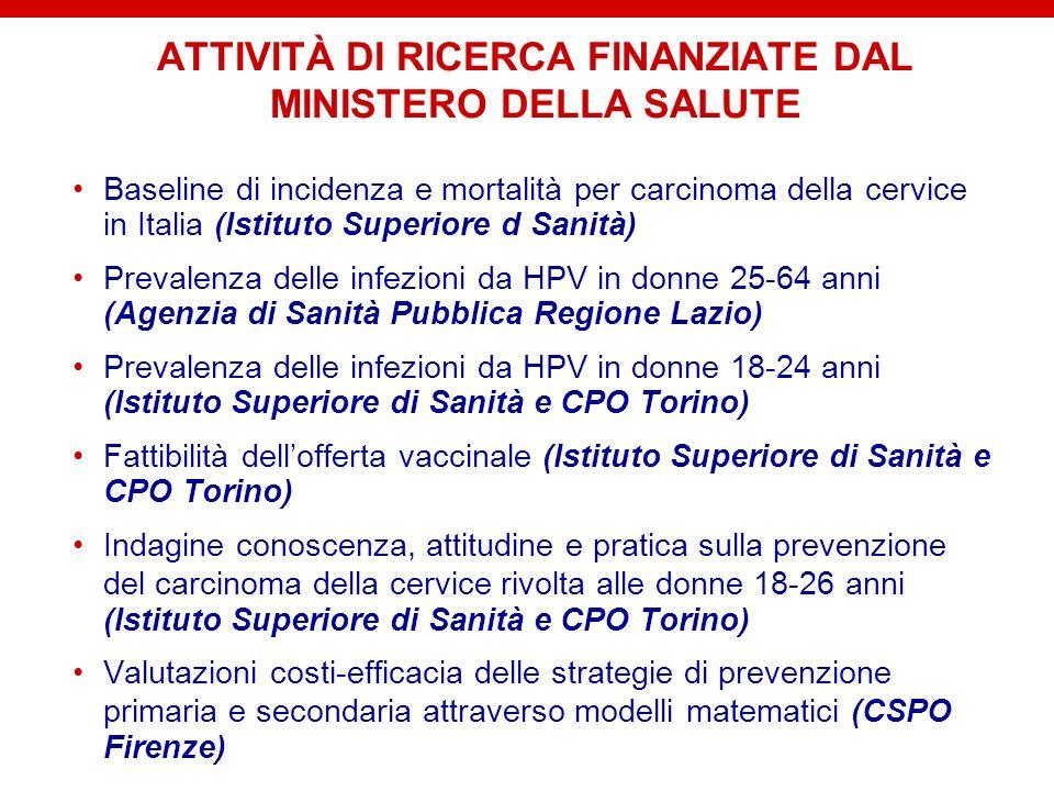 ATTIVITÀ DI RICERCA FINANZIATE DAL MINISTERO DELLA SALUTE Baseline di incidenza e mortalità per carcinoma della cervice in Italia (Istituto Superiore