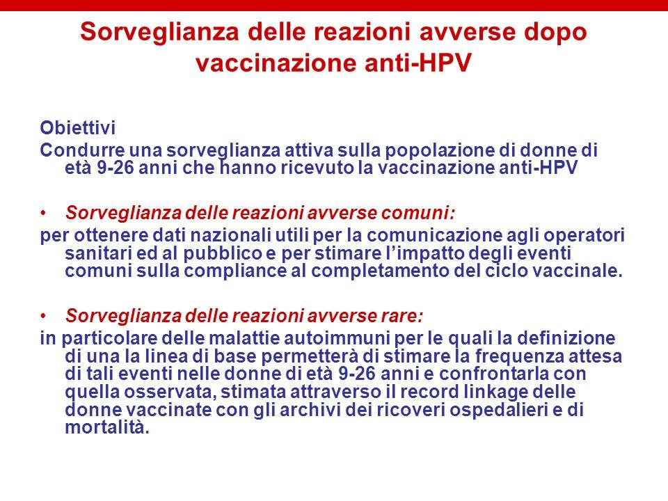 Sorveglianza delle reazioni avverse dopo vaccinazione anti-HPV Obiettivi Condurre una sorveglianza attiva sulla popolazione di donne di età 9-26 anni