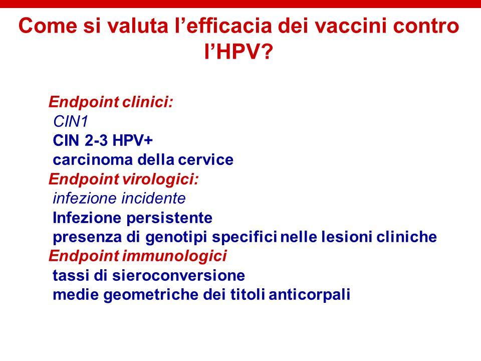 Come si valuta lefficacia dei vaccini contro lHPV? Endpoint clinici: CIN1 CIN 2-3 HPV+ carcinoma della cervice Endpoint virologici: infezione incident