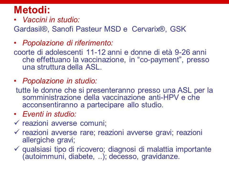 Metodi: Vaccini in studio: Gardasil®, Sanofi Pasteur MSD e Cervarix®, GSK Popolazione di riferimento: coorte di adolescenti 11-12 anni e donne di età