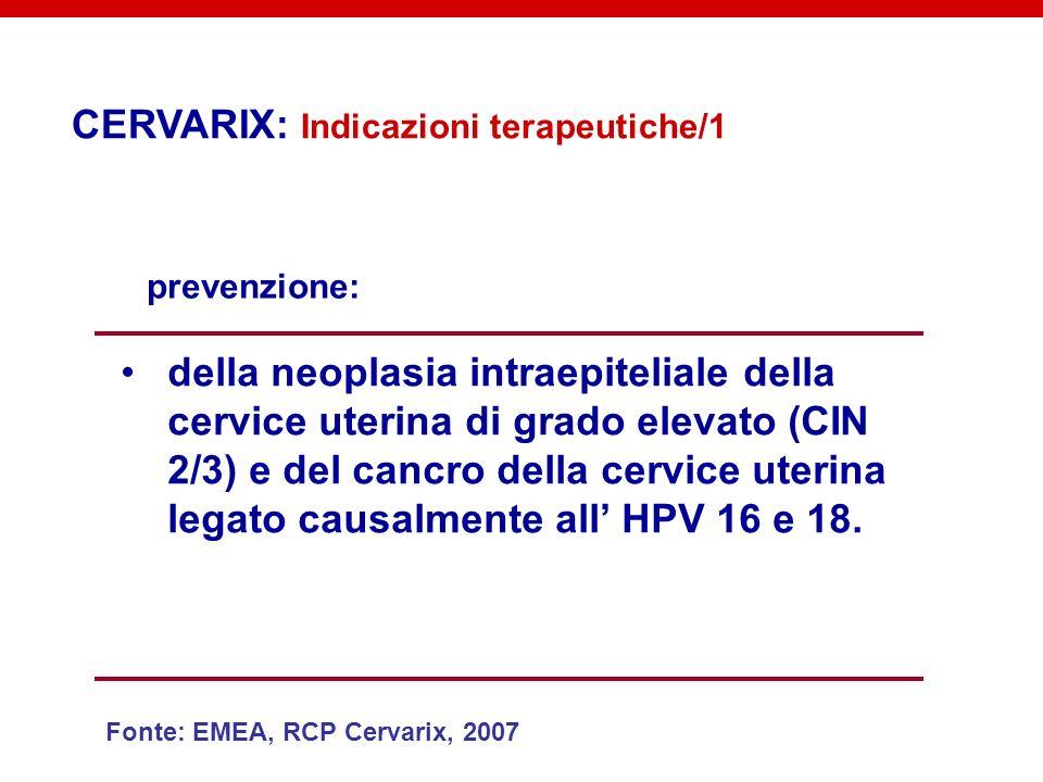 CERVARIX: Indicazioni terapeutiche/1 prevenzione: della neoplasia intraepiteliale della cervice uterina di grado elevato (CIN 2/3) e del cancro della
