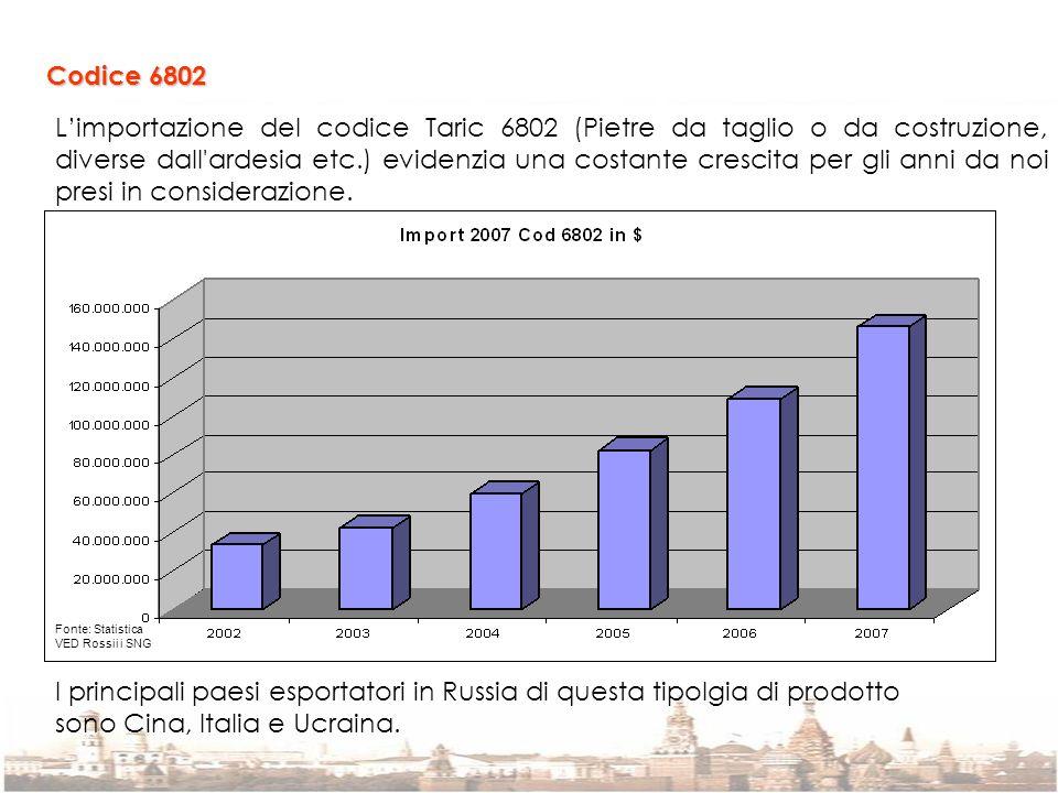 Codice 6802 Limportazione del codice Taric 6802 (Pietre da taglio o da costruzione, diverse dall'ardesia etc.) evidenzia una costante crescita per gli