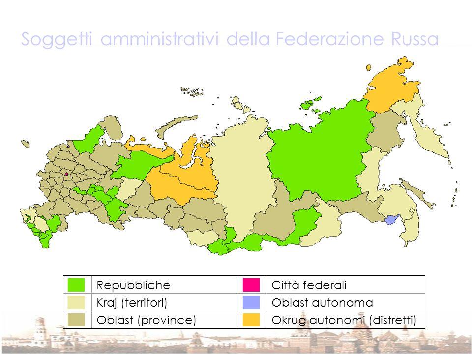 Soggetti amministrativi della Federazione Russa RepubblicheCittà federali Kraj (territori)Oblast autonoma Oblast (province)Okrug autonomi (distretti)