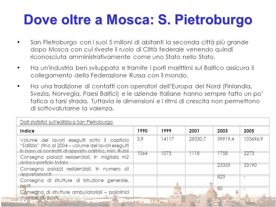 Dove oltre a Mosca: S. Pietroburgo San Pietroburgo con i suoi 5 milioni di abitanti la seconda città più grande dopo Mosca con cui riveste il ruolo di