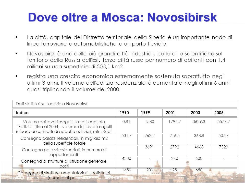 Dove oltre a Mosca: Novosibirsk La città, capitale del Distretto territoriale della Siberia è un importante nodo di linee ferroviarie e automobilistic