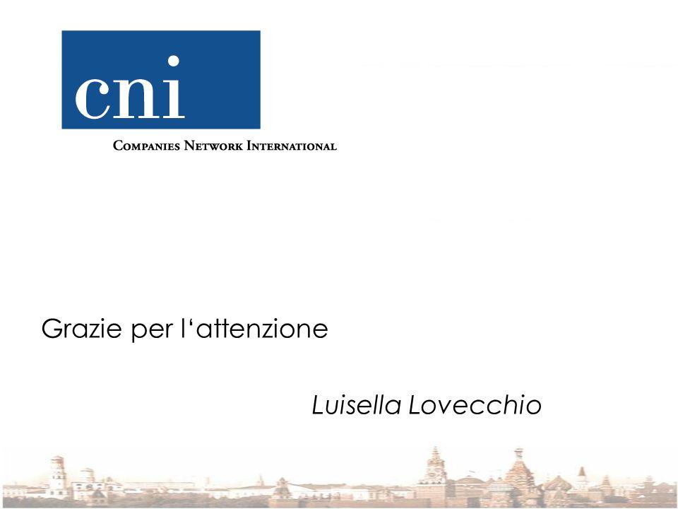 Grazie per lattenzione Luisella Lovecchio