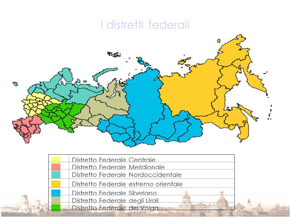 I distretti federali Distretto Federale Centrale Distretto Federale Meridionale Distretto Federale Nordoccidentale Distretto Federale estremo oriental