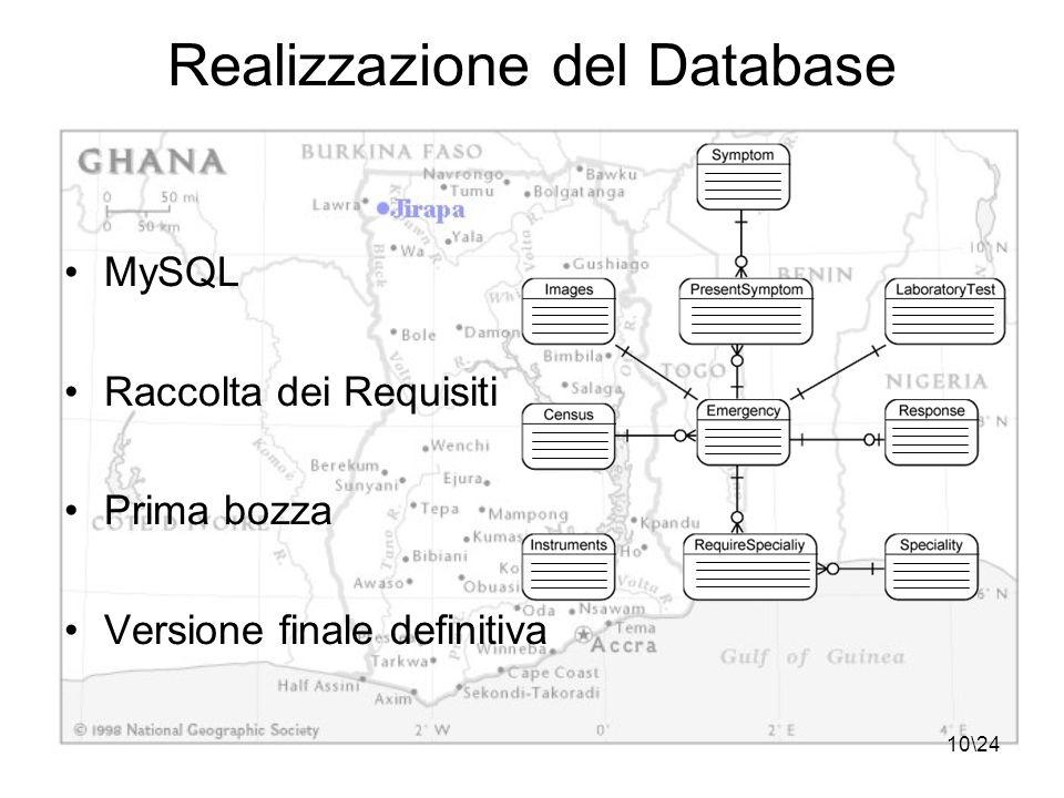 10\24 Realizzazione del Database MySQL Raccolta dei Requisiti Prima bozza Versione finale definitiva