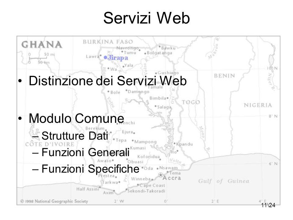 11\24 Servizi Web Distinzione dei Servizi Web Modulo Comune –Strutture Dati –Funzioni Generali –Funzioni Specifiche