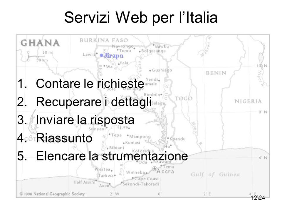 12\24 Servizi Web per lItalia 1.Contare le richieste 2.Recuperare i dettagli 3.Inviare la risposta 4.Riassunto 5.Elencare la strumentazione