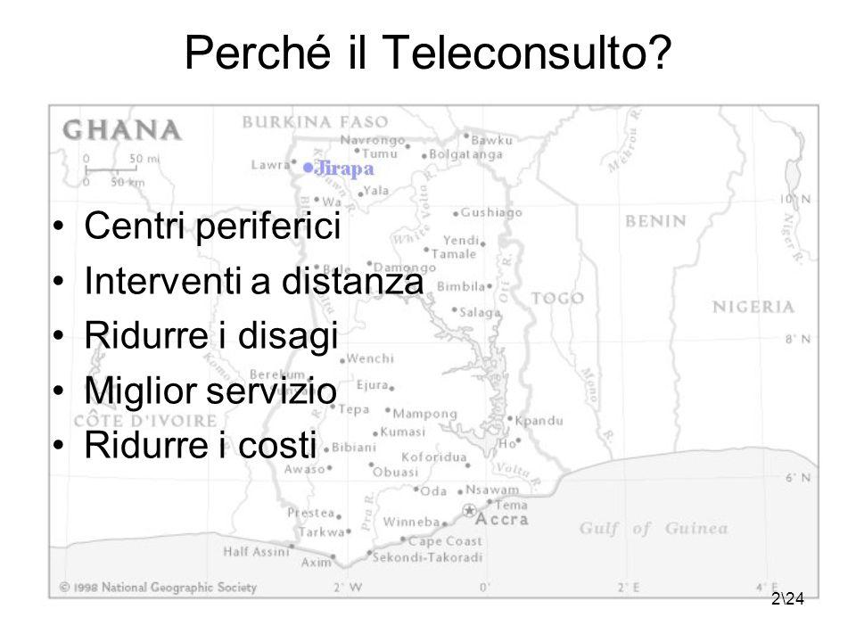 2\24 Perché il Teleconsulto.