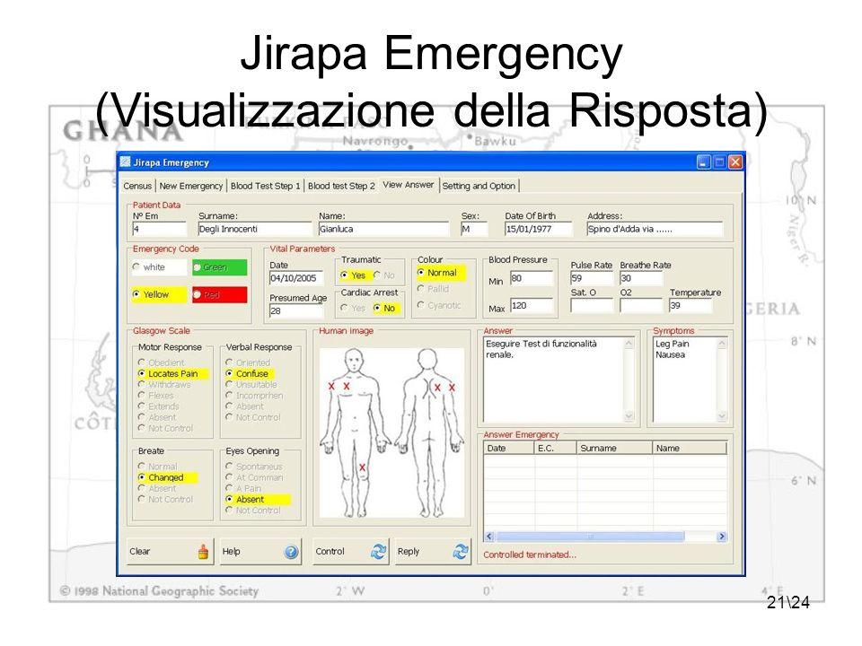 21\24 Jirapa Emergency (Visualizzazione della Risposta)