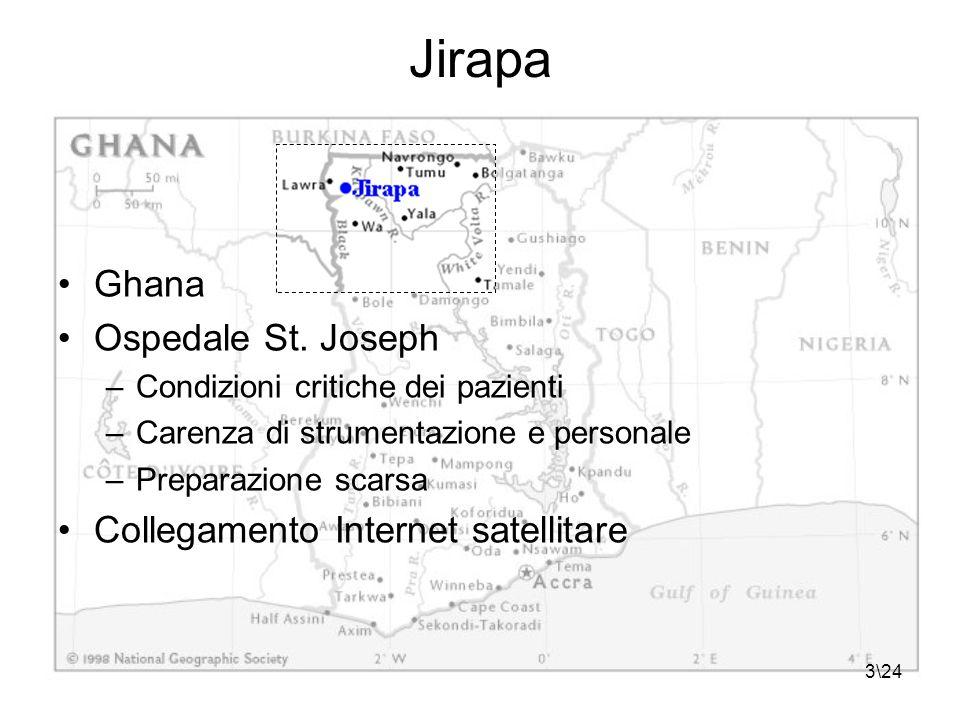 14\24 Jirapa Notifier Service Perché un servizio Windows? Invio delle risposte in attesa