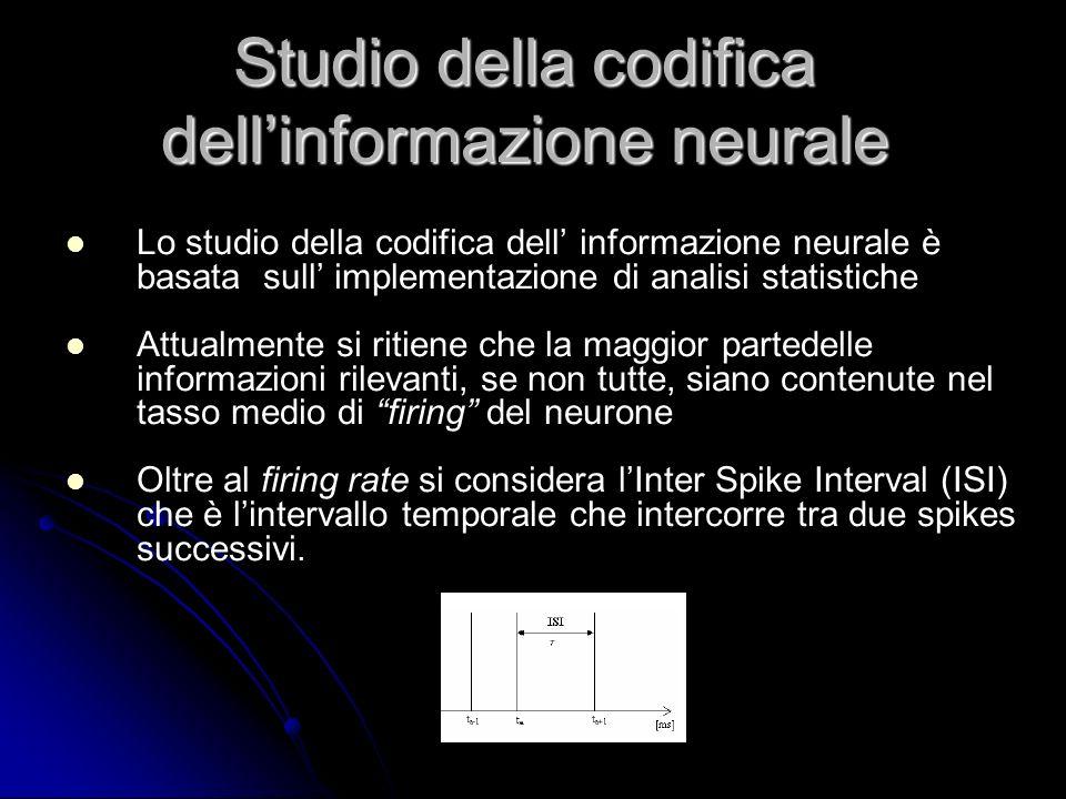 Studio della codifica dellinformazione neurale Lo studio della codifica dell informazione neurale è basata sull implementazione di analisi statistiche