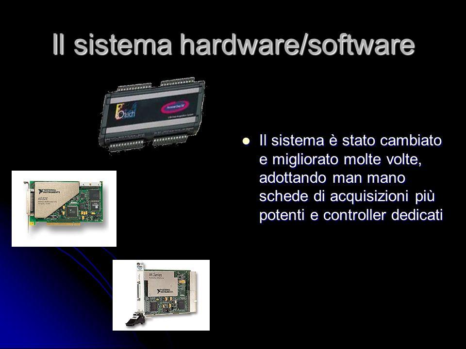 Il sistema hardware/software Il sistema è stato cambiato e migliorato molte volte, adottando man mano schede di acquisizioni più potenti e controller