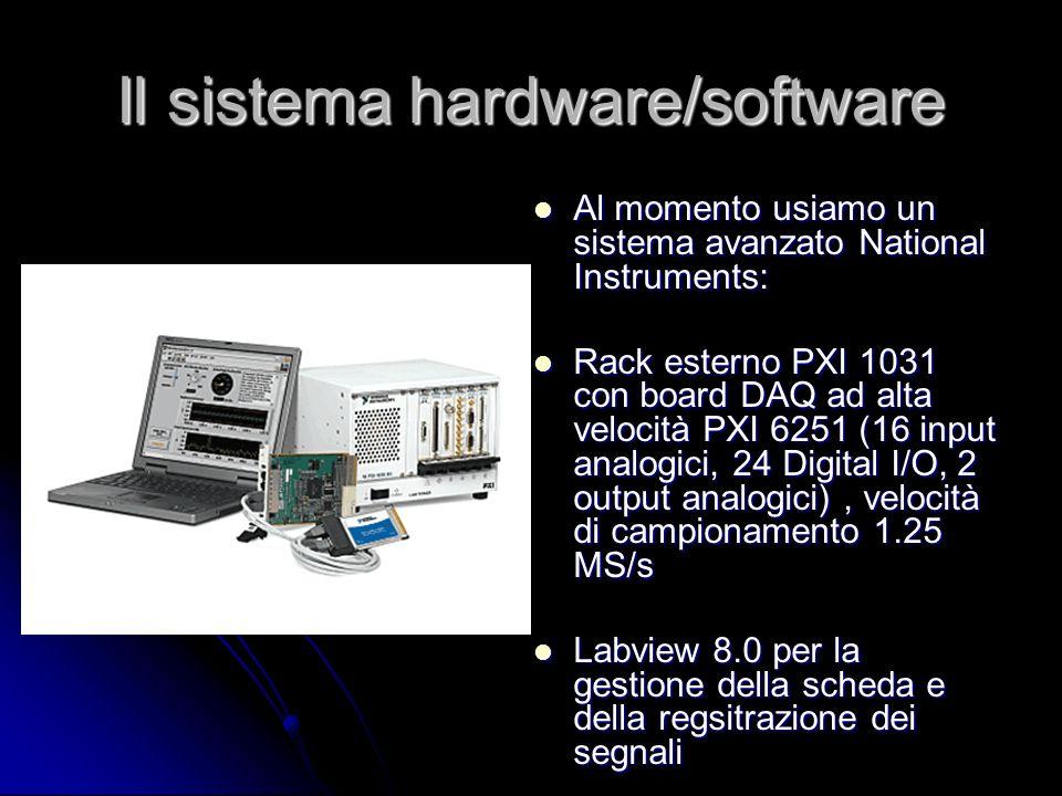 Il sistema hardware/software Al momento usiamo un sistema avanzato National Instruments: Al momento usiamo un sistema avanzato National Instruments: R