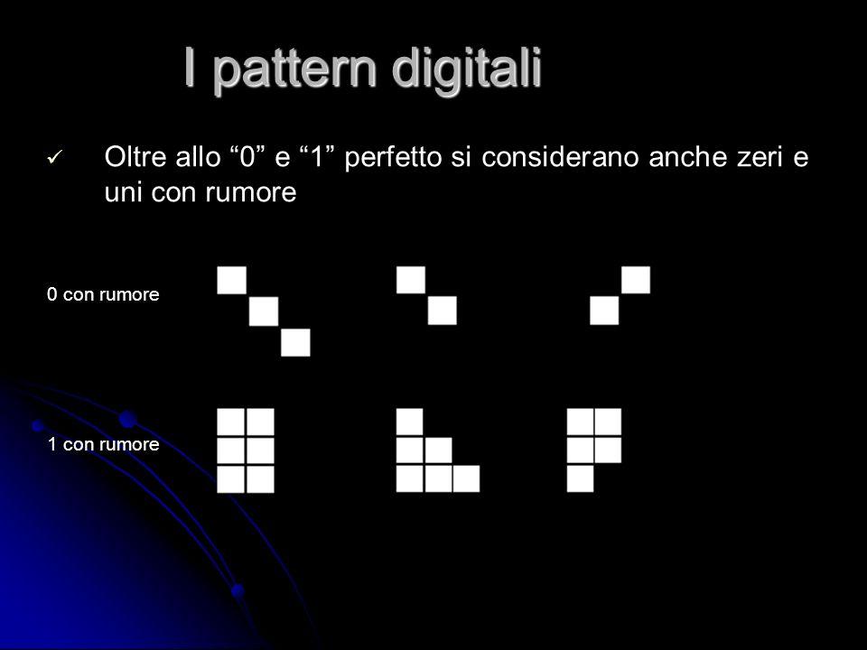 Oltre allo 0 e 1 perfetto si considerano anche zeri e uni con rumore 0 con rumore 1 con rumore I pattern digitali