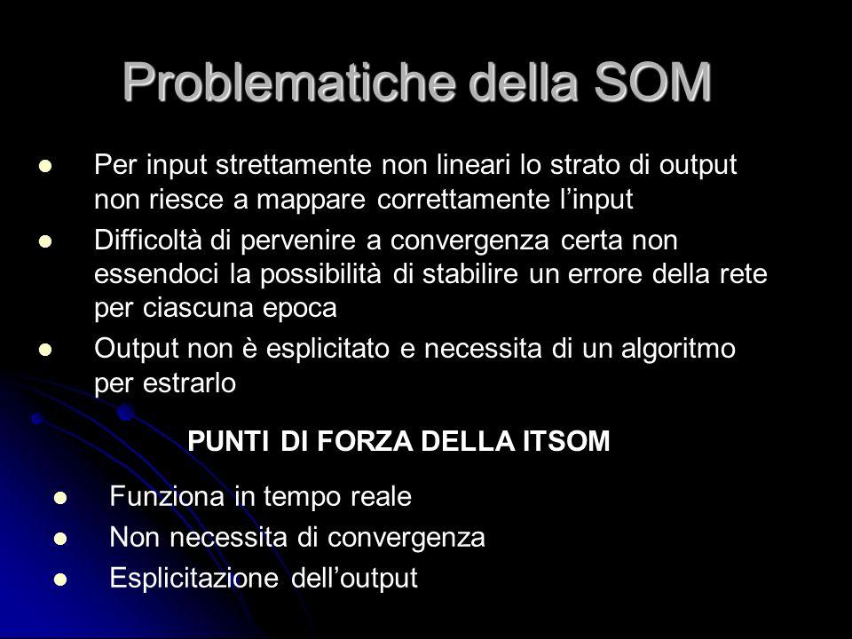 Problematiche della SOM Per input strettamente non lineari lo strato di output non riesce a mappare correttamente linput Difficoltà di pervenire a con