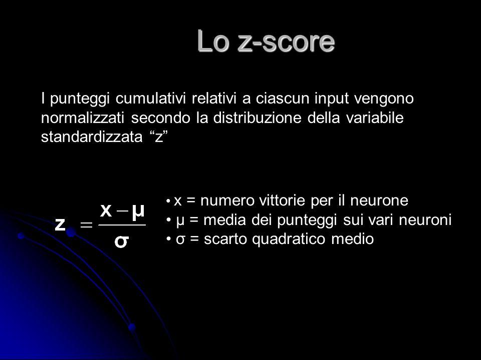 I punteggi cumulativi relativi a ciascun input vengono normalizzati secondo la distribuzione della variabile standardizzata z x = numero vittorie per