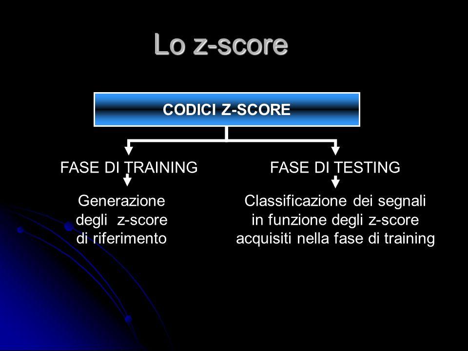FASE DI TESTING Generazione degli z-score di riferimento Classificazione dei segnali in funzione degli z-score acquisiti nella fase di training CODICI