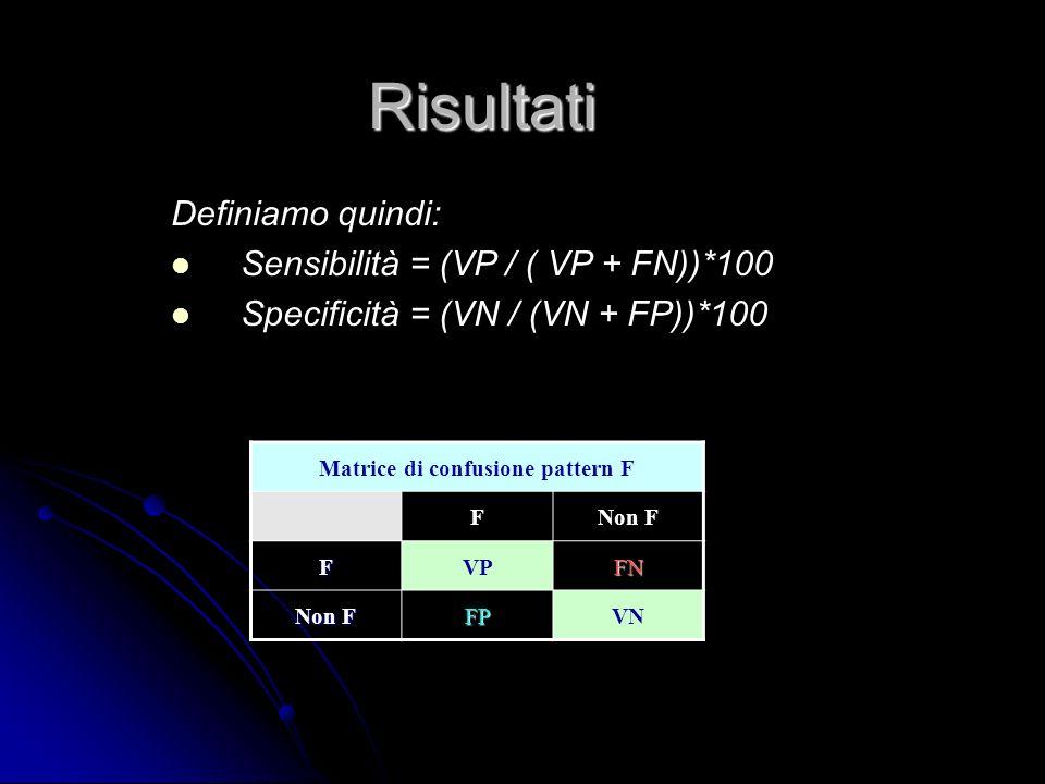 Matrice di confusione pattern F FNon F FVPFN Non F FPVN Definiamo quindi: Sensibilità = (VP / ( VP + FN))*100 Specificità = (VN / (VN + FP))*100 Risul