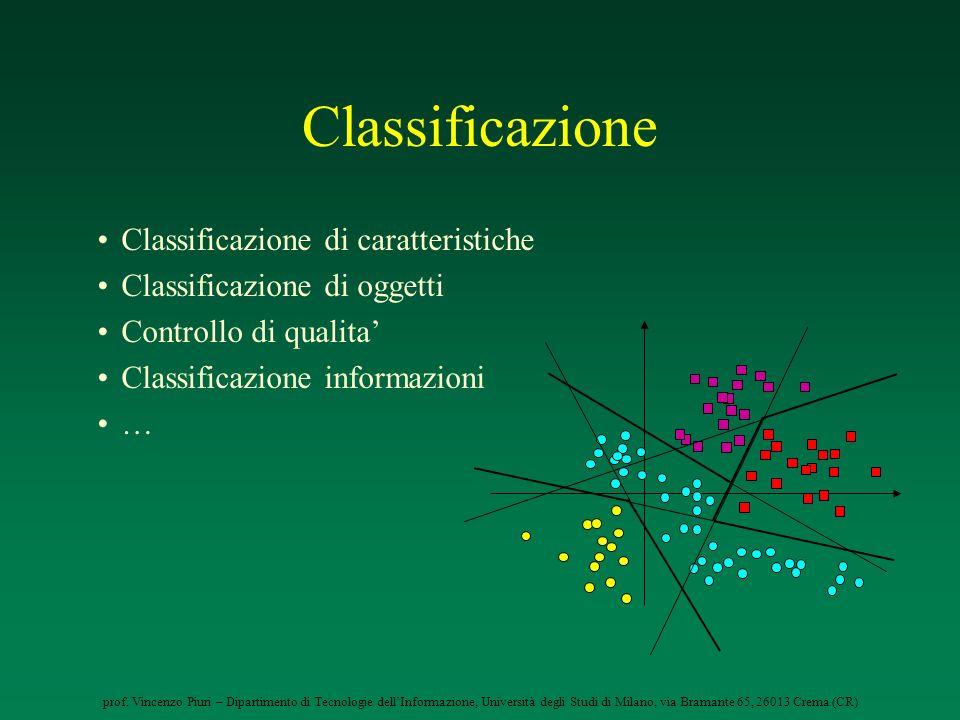 prof. Vincenzo Piuri – Dipartimento di Tecnologie dellInformazione, Università degli Studi di Milano, via Bramante 65, 26013 Crema (CR) Classificazion