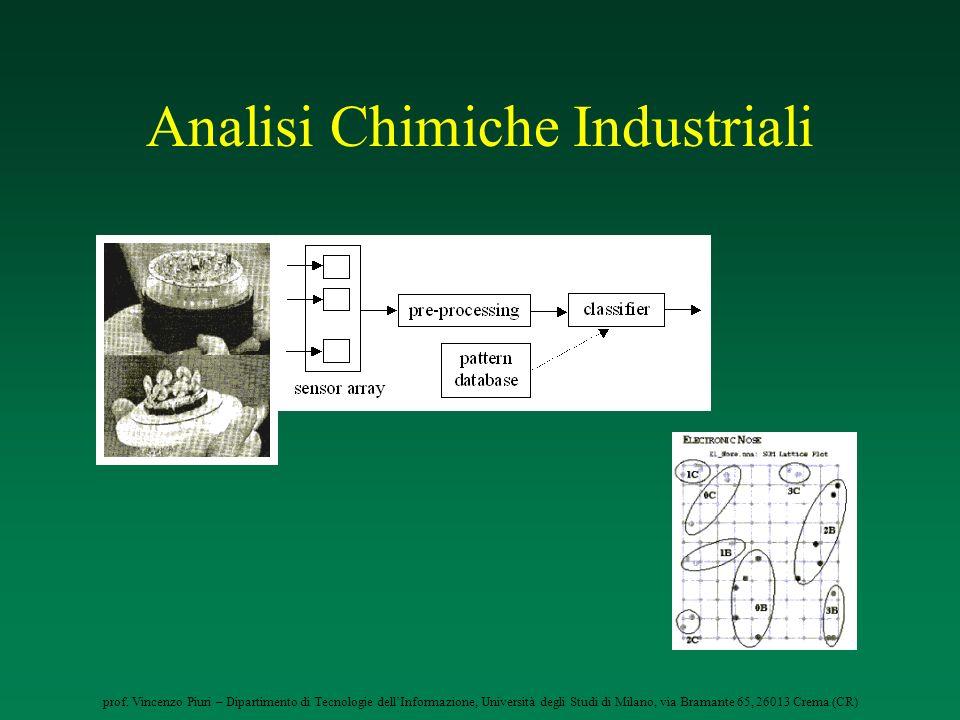 prof. Vincenzo Piuri – Dipartimento di Tecnologie dellInformazione, Università degli Studi di Milano, via Bramante 65, 26013 Crema (CR) Analisi Chimic