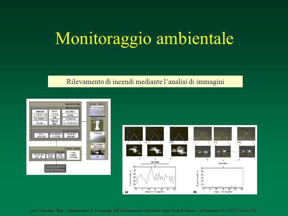 prof. Vincenzo Piuri – Dipartimento di Tecnologie dellInformazione, Università degli Studi di Milano, via Bramante 65, 26013 Crema (CR) Monitoraggio a