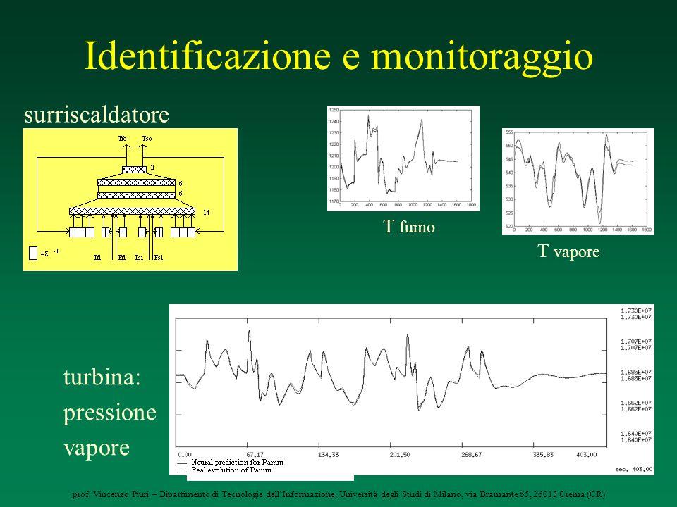 prof. Vincenzo Piuri – Dipartimento di Tecnologie dellInformazione, Università degli Studi di Milano, via Bramante 65, 26013 Crema (CR) surriscaldator