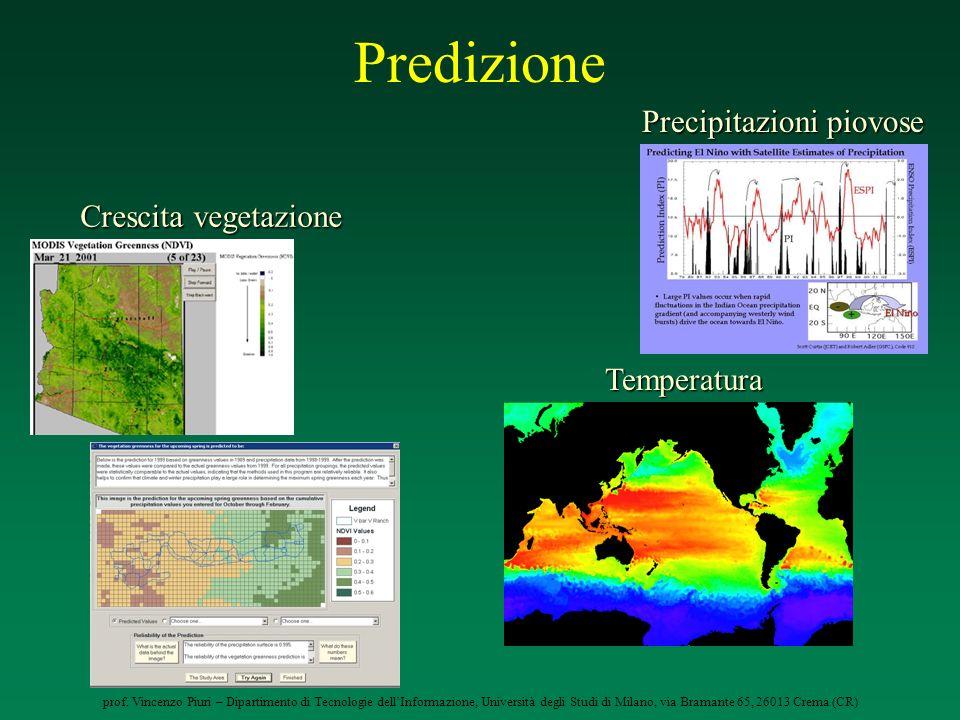 prof. Vincenzo Piuri – Dipartimento di Tecnologie dellInformazione, Università degli Studi di Milano, via Bramante 65, 26013 Crema (CR) Predizione Cre
