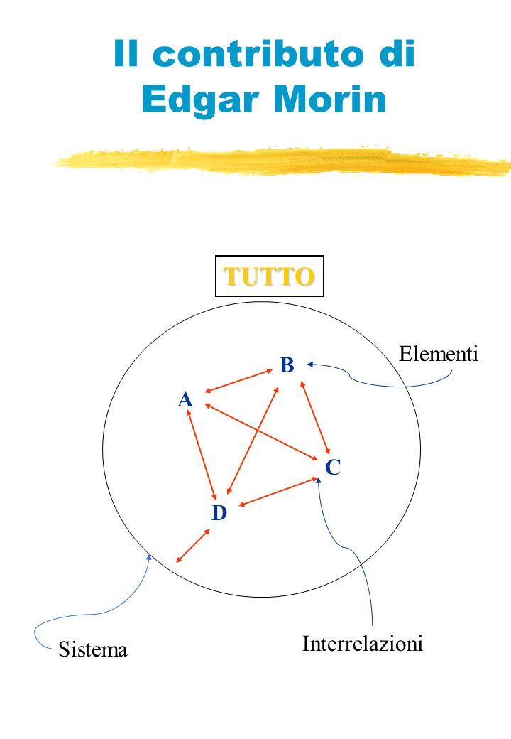 Il contributo di Edgar Morin A B D C TUTTO Sistema Interrelazioni Elementi