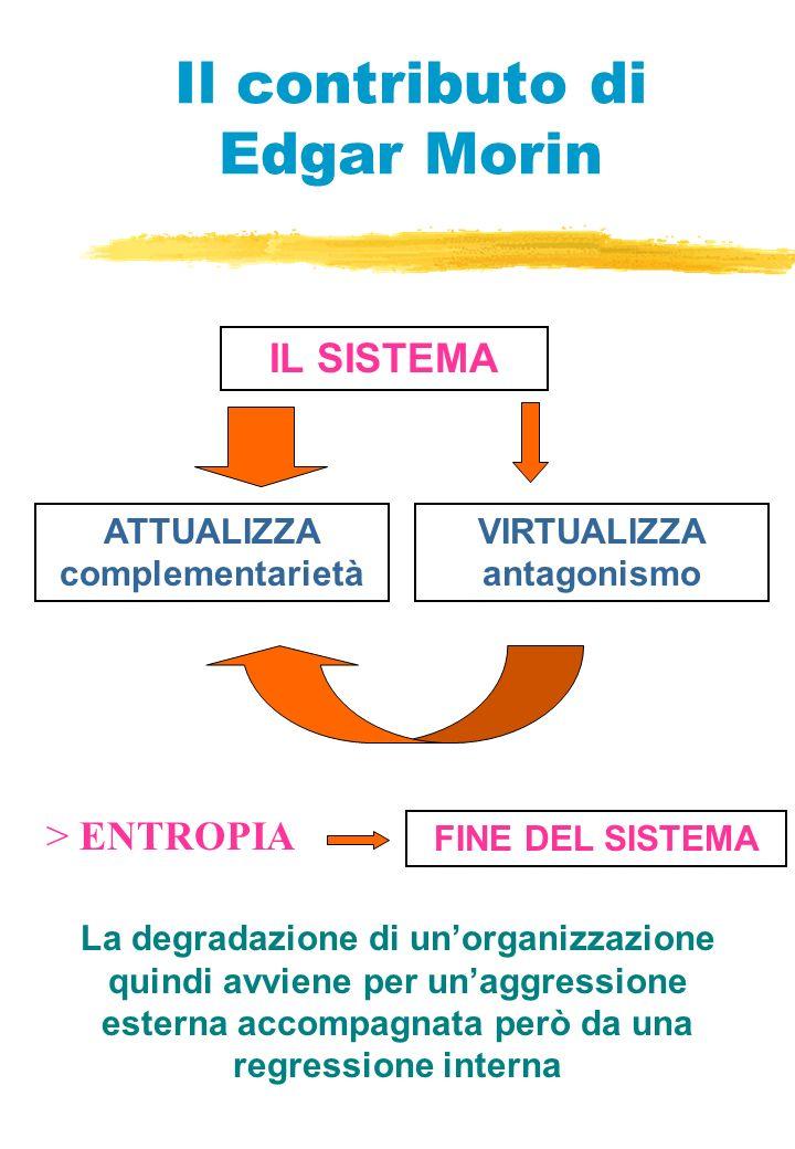 Il contributo di Edgar Morin IL SISTEMA ATTUALIZZA complementarietà VIRTUALIZZA antagonismo > ENTROPIA FINE DEL SISTEMA La degradazione di unorganizzazione quindi avviene per unaggressione esterna accompagnata però da una regressione interna