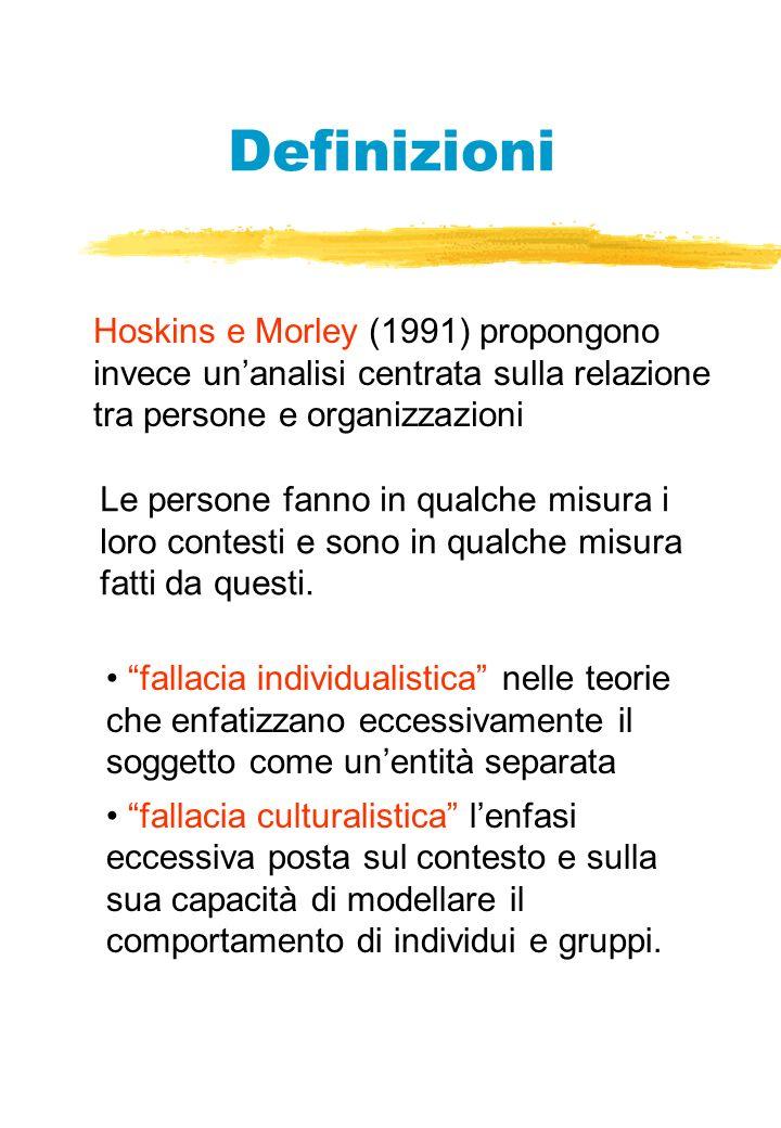 Definizioni Hoskins e Morley (1991) propongono invece unanalisi centrata sulla relazione tra persone e organizzazioni Le persone fanno in qualche misura i loro contesti e sono in qualche misura fatti da questi.