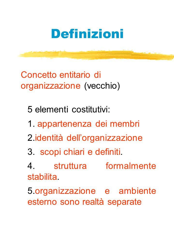 Definizioni Concetto entitario di organizzazione (vecchio) 5 elementi costitutivi: 1.