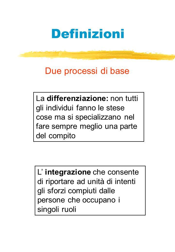 Definizioni Due processi di base La differenziazione: non tutti gli individui fanno le stese cose ma si specializzano nel fare sempre meglio una parte del compito L integrazione che consente di riportare ad unità di intenti gli sforzi compiuti dalle persone che occupano i singoli ruoli