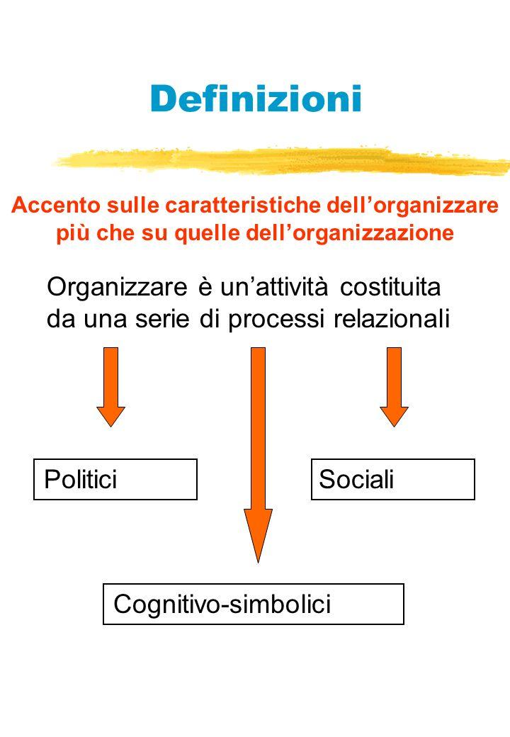 Definizioni Accento sulle caratteristiche dellorganizzare più che su quelle dellorganizzazione Organizzare è unattività costituita da una serie di processi relazionali Politici Cognitivo-simbolici Sociali