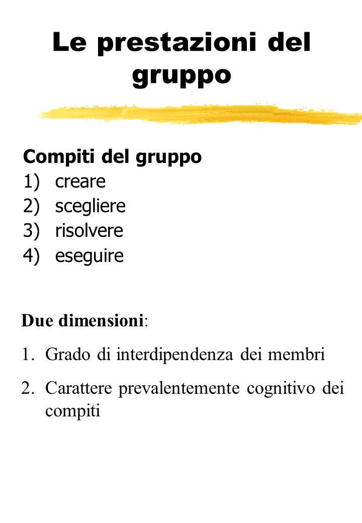 Le prestazioni del gruppo Compiti del gruppo 1)creare 2)scegliere 3)risolvere 4)eseguire Due dimensioni: 1.Grado di interdipendenza dei membri 2.Carat