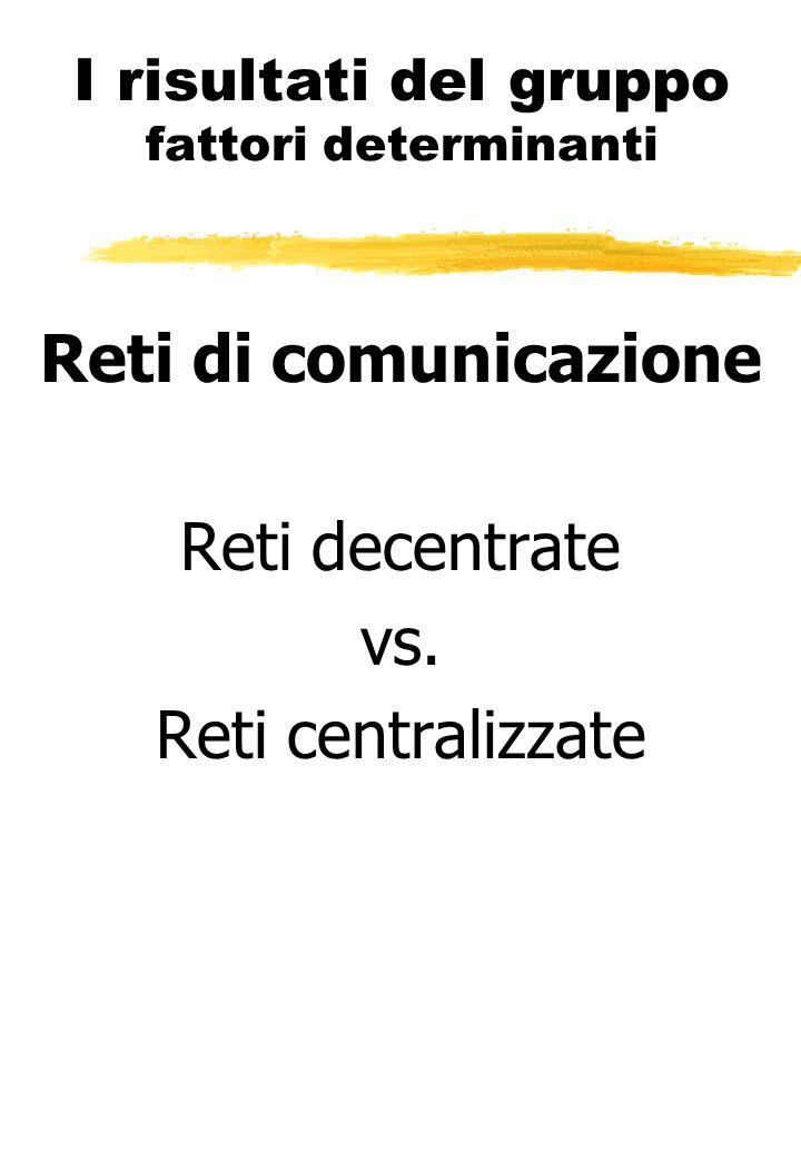 I risultati del gruppo fattori determinanti Reti di comunicazione Reti decentrate vs. Reti centralizzate