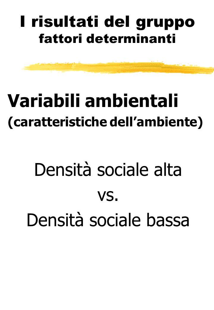 I risultati del gruppo fattori determinanti Variabili ambientali (caratteristiche dellambiente) Densità sociale alta vs. Densità sociale bassa