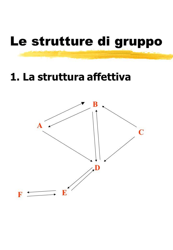 Le strutture di gruppo 1. La struttura affettiva B C D A E F