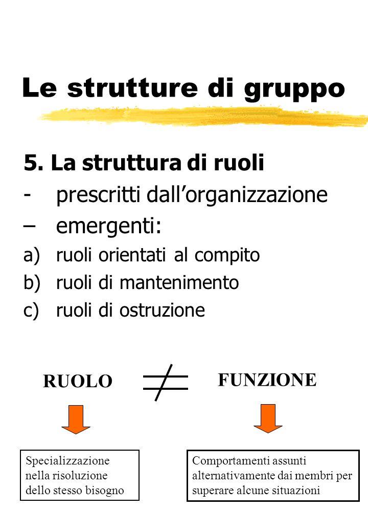 Le strutture di gruppo 5. La struttura di ruoli - prescritti dallorganizzazione –emergenti: a)ruoli orientati al compito b)ruoli di mantenimento c)ruo