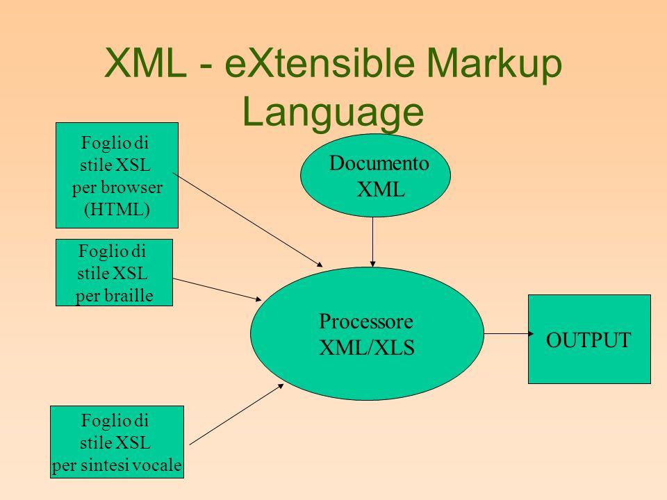 XML - eXtensible Markup Language Foglio di stile XSL per browser (HTML) Foglio di stile XSL per braille Foglio di stile XSL per sintesi vocale Documento XML Processore XML/XLS OUTPUT