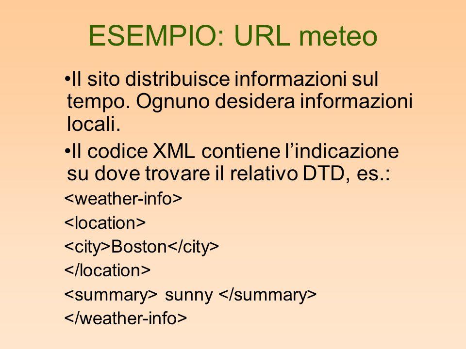 ESEMPIO: URL meteo Il sito distribuisce informazioni sul tempo.