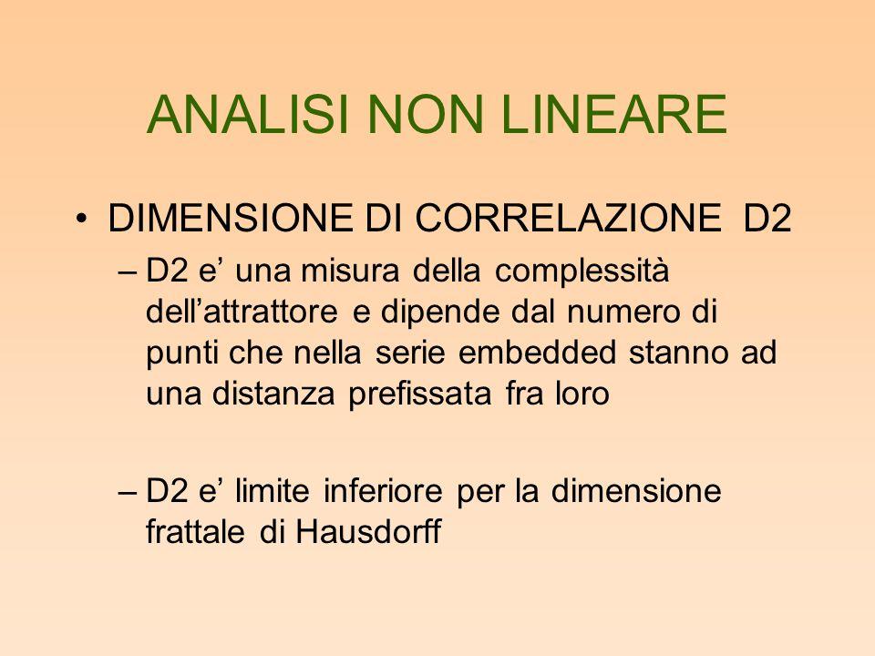 ANALISI NON LINEARE DIMENSIONE DI CORRELAZIONE D2 –D2 e una misura della complessità dellattrattore e dipende dal numero di punti che nella serie embedded stanno ad una distanza prefissata fra loro –D2 e limite inferiore per la dimensione frattale di Hausdorff