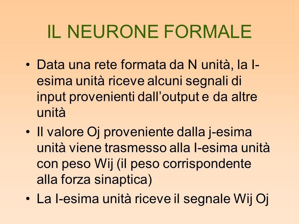 IL NEURONE FORMALE Data una rete formata da N unità, la I- esima unità riceve alcuni segnali di input provenienti dalloutput e da altre unità Il valore Oj proveniente dalla j-esima unità viene trasmesso alla I-esima unità con peso Wij (il peso corrispondente alla forza sinaptica) La I-esima unità riceve il segnale Wij Oj