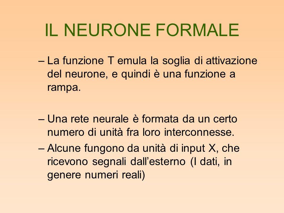 IL NEURONE FORMALE –La funzione T emula la soglia di attivazione del neurone, e quindi è una funzione a rampa. –Una rete neurale è formata da un certo
