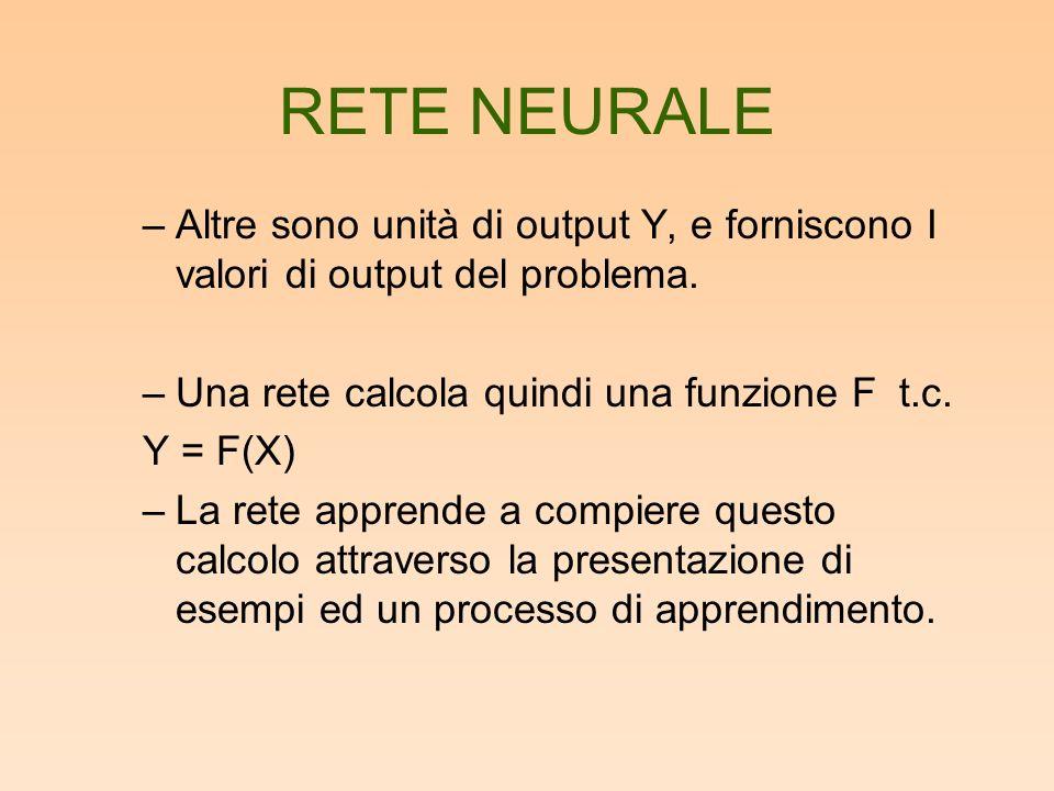 RETE NEURALE –Altre sono unità di output Y, e forniscono I valori di output del problema. –Una rete calcola quindi una funzione F t.c. Y = F(X) –La re