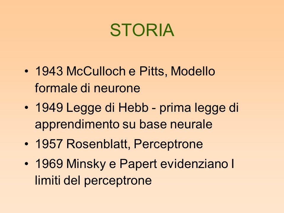 STORIA 1943 McCulloch e Pitts, Modello formale di neurone 1949 Legge di Hebb - prima legge di apprendimento su base neurale 1957 Rosenblatt, Perceptrone 1969 Minsky e Papert evidenziano I limiti del perceptrone
