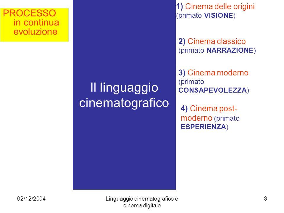 02/12/2004Linguaggio cinematografico e cinema digitale 3 PROCESSO in continua evoluzione Il linguaggio cinematografico 1) Cinema delle origini (primat